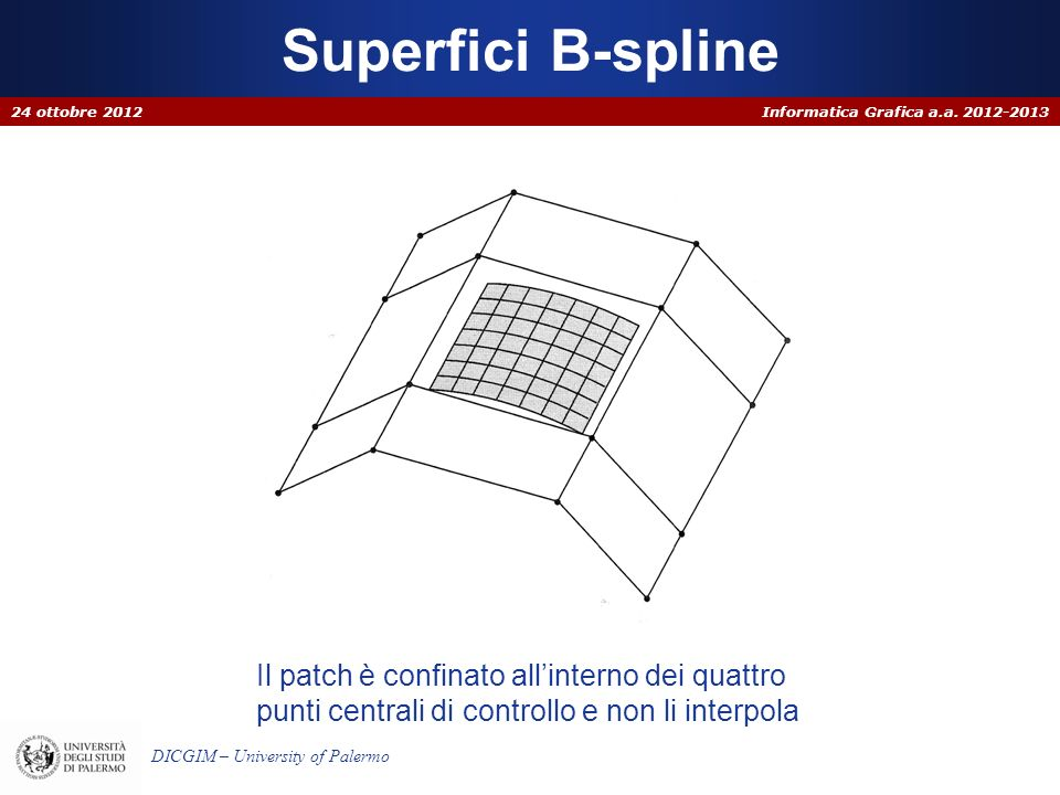 Superfici B-spline Il patch è confinato all'interno dei quattro