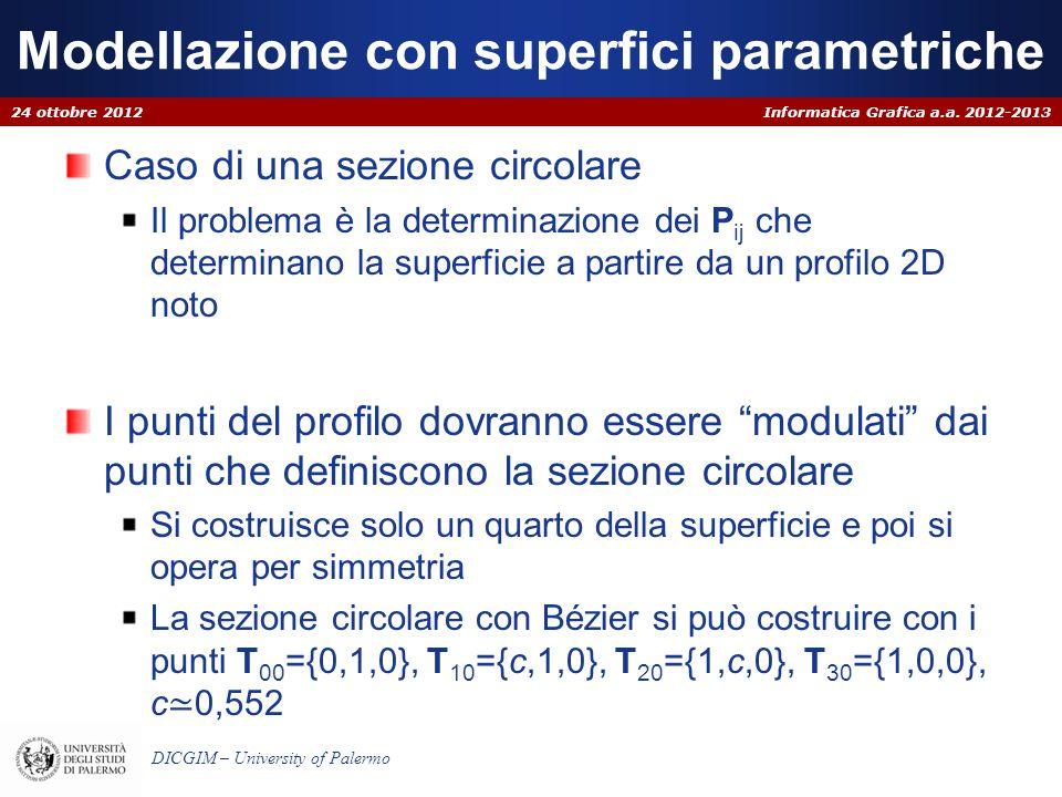 Modellazione con superfici parametriche
