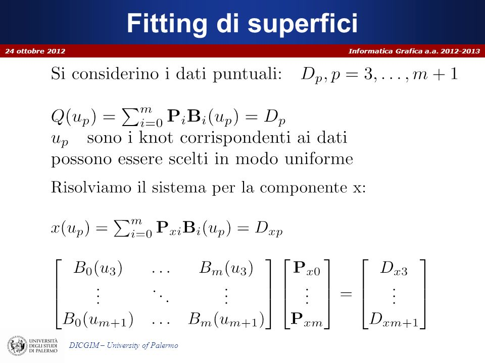 Fitting di superfici 24 ottobre 2012