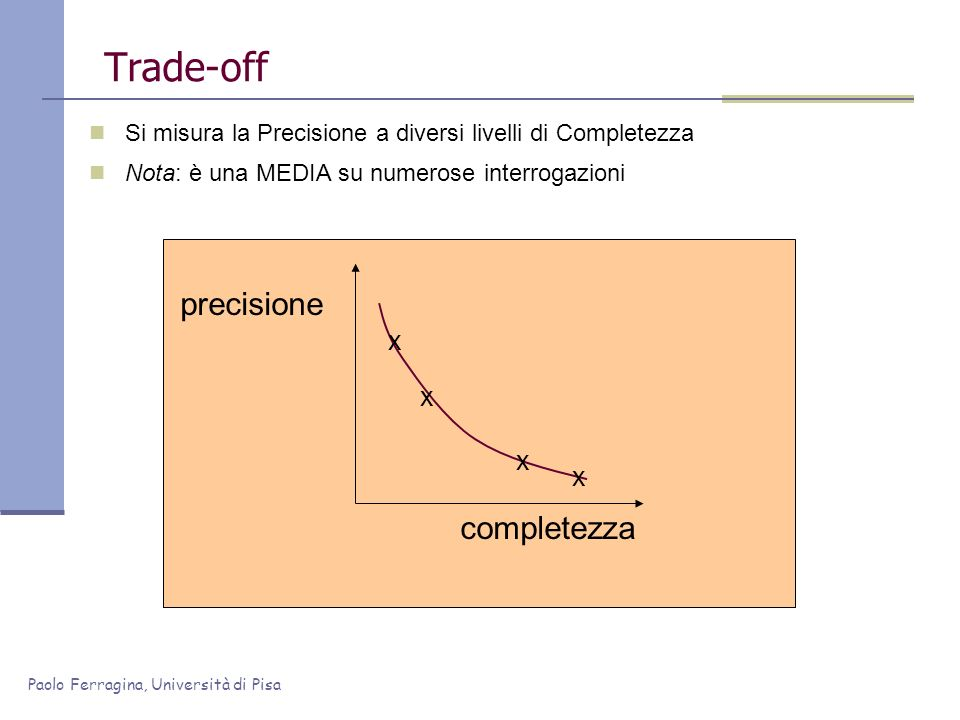 Trade-off precisione completezza x x x x