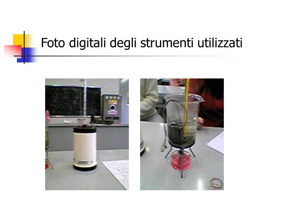 Foto digitali degli strumenti utilizzati