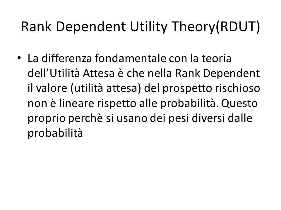 Rank Dependent Utility Theory(RDUT)