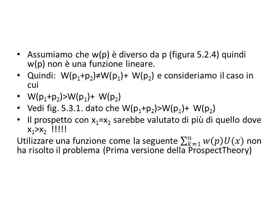 Assumiamo che w(p) è diverso da p (figura 5. 2