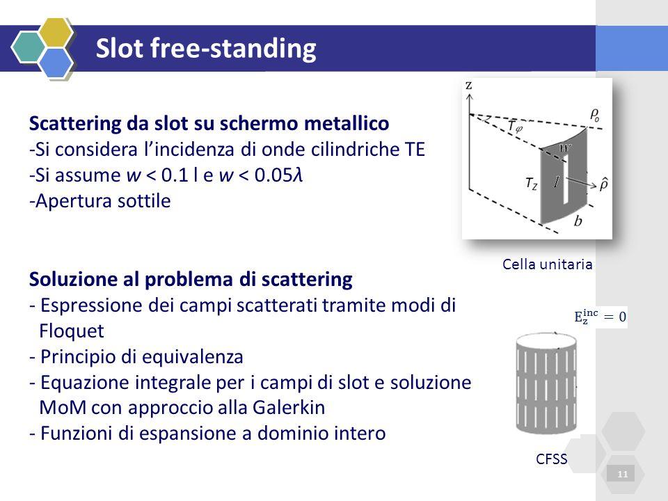 Slot free-standing Scattering da slot su schermo metallico