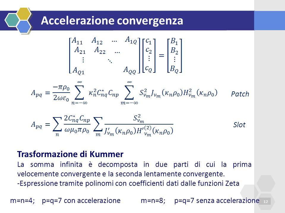 Accelerazione convergenza