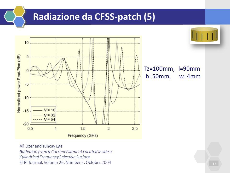 Radiazione da CFSS-patch (5)