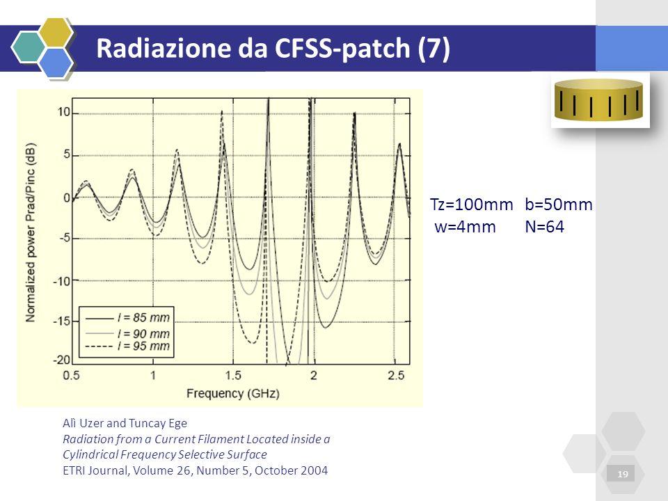 Radiazione da CFSS-patch (7)