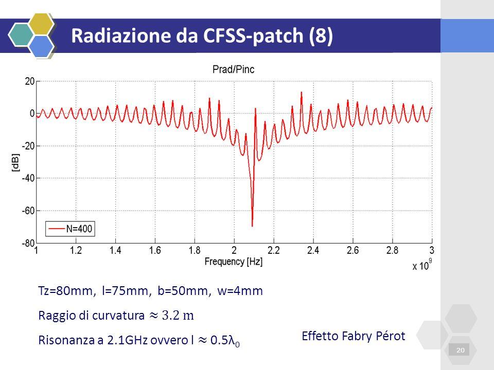 Radiazione da CFSS-patch (8)