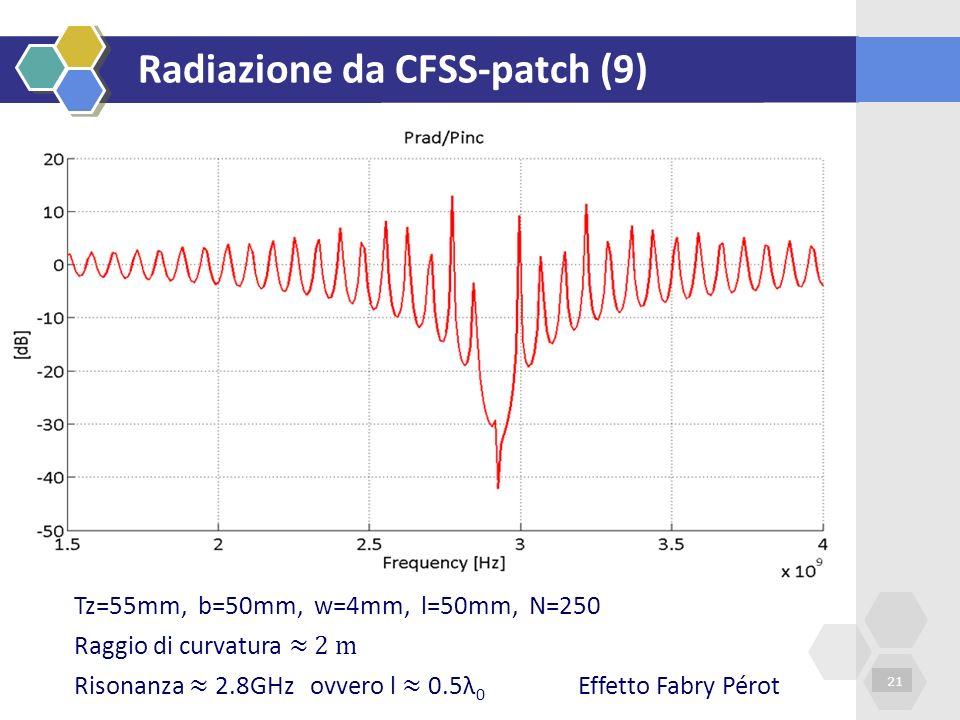 Radiazione da CFSS-patch (9)