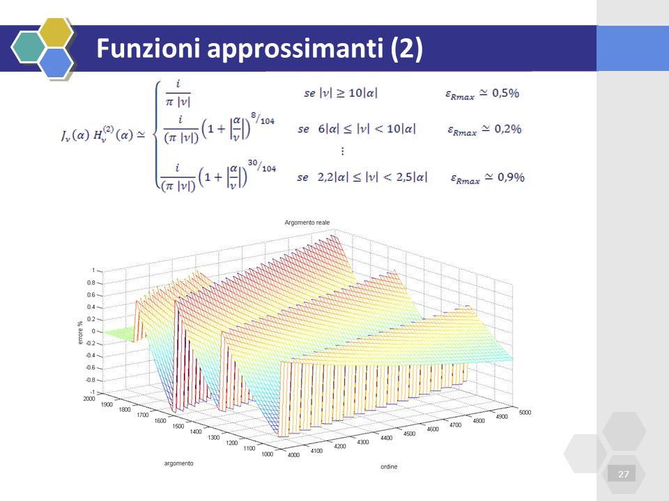 Funzioni approssimanti (2)