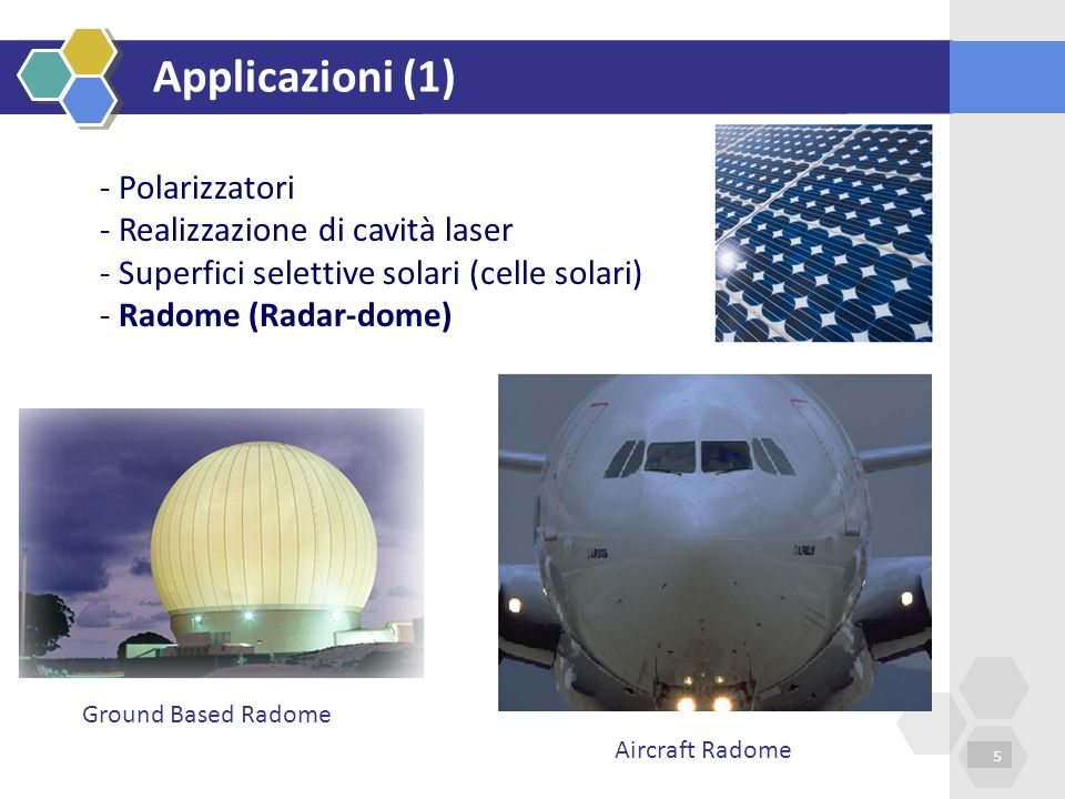 Applicazioni (1) - Polarizzatori - Realizzazione di cavità laser