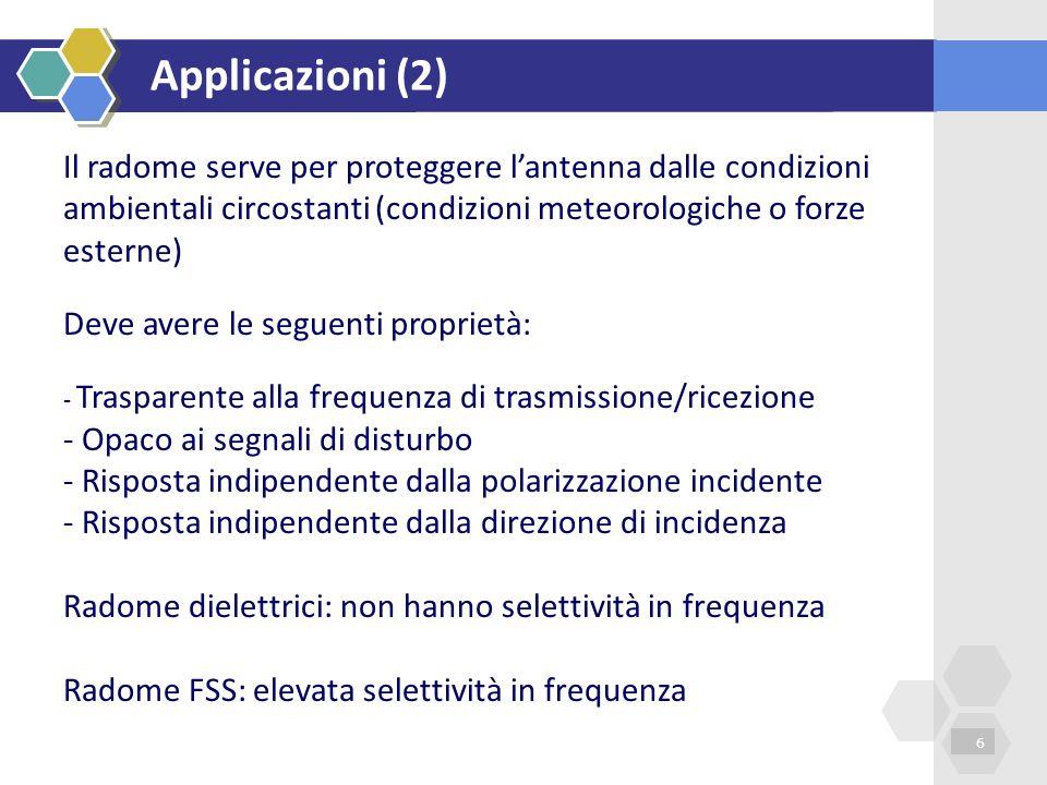 Applicazioni (2) Il radome serve per proteggere l'antenna dalle condizioni ambientali circostanti (condizioni meteorologiche o forze esterne)