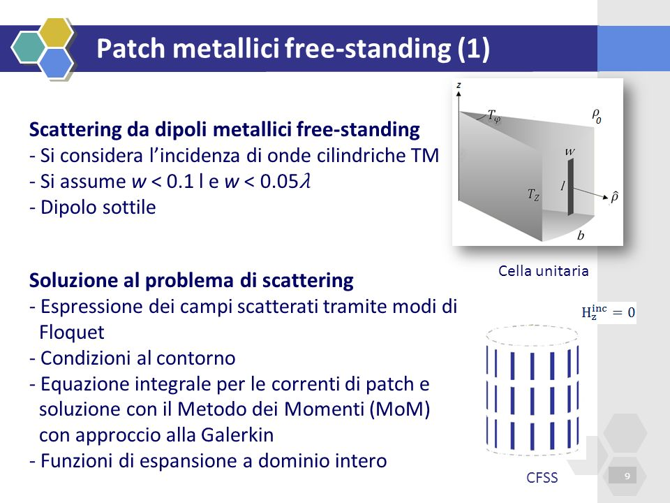 Patch metallici free-standing (1)