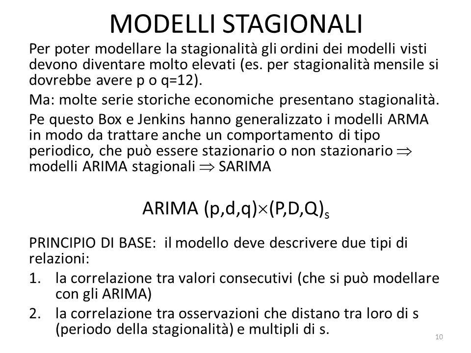 MODELLI STAGIONALI ARIMA (p,d,q)(P,D,Q)s