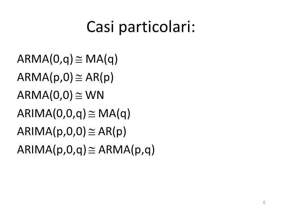 Casi particolari: ARMA(0,q)  MA(q) ARMA(p,0)  AR(p) ARMA(0,0)  WN ARIMA(0,0,q)  MA(q) ARIMA(p,0,0)  AR(p) ARIMA(p,0,q)  ARMA(p,q)