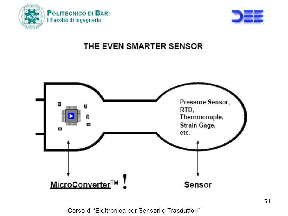 Corso di Elettronica per Sensori e Trasduttori