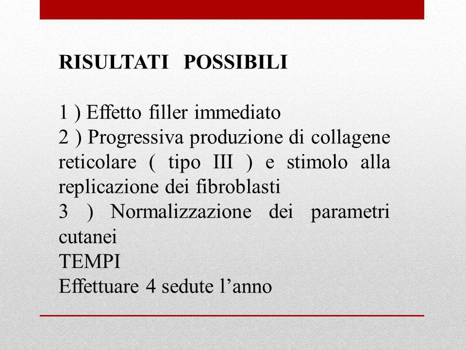 RISULTATI POSSIBILI 1 ) Effetto filler immediato.