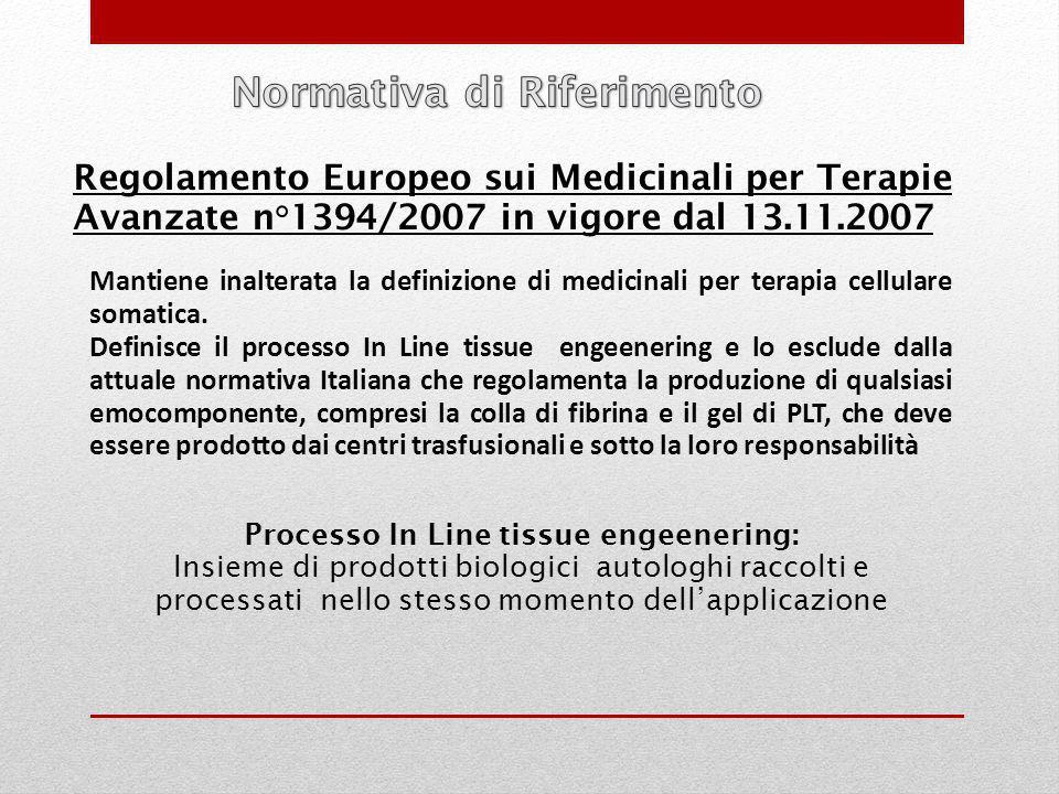 Normativa di Riferimento Processo In Line tissue engeenering: