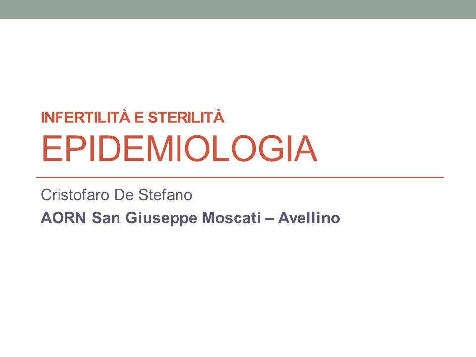 Infertilità e sterilità epidemiologia