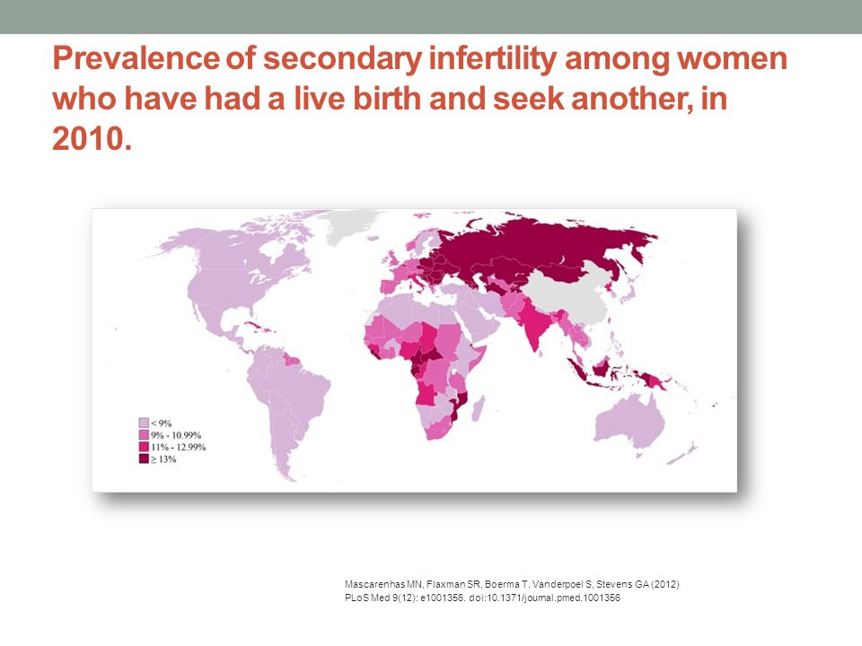 Prevalence of secondary infertility among women who have had a live birth and seek another, in 2010.