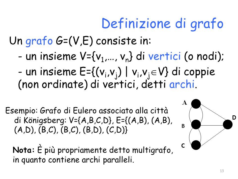Definizione di grafo Un grafo G=(V,E) consiste in:
