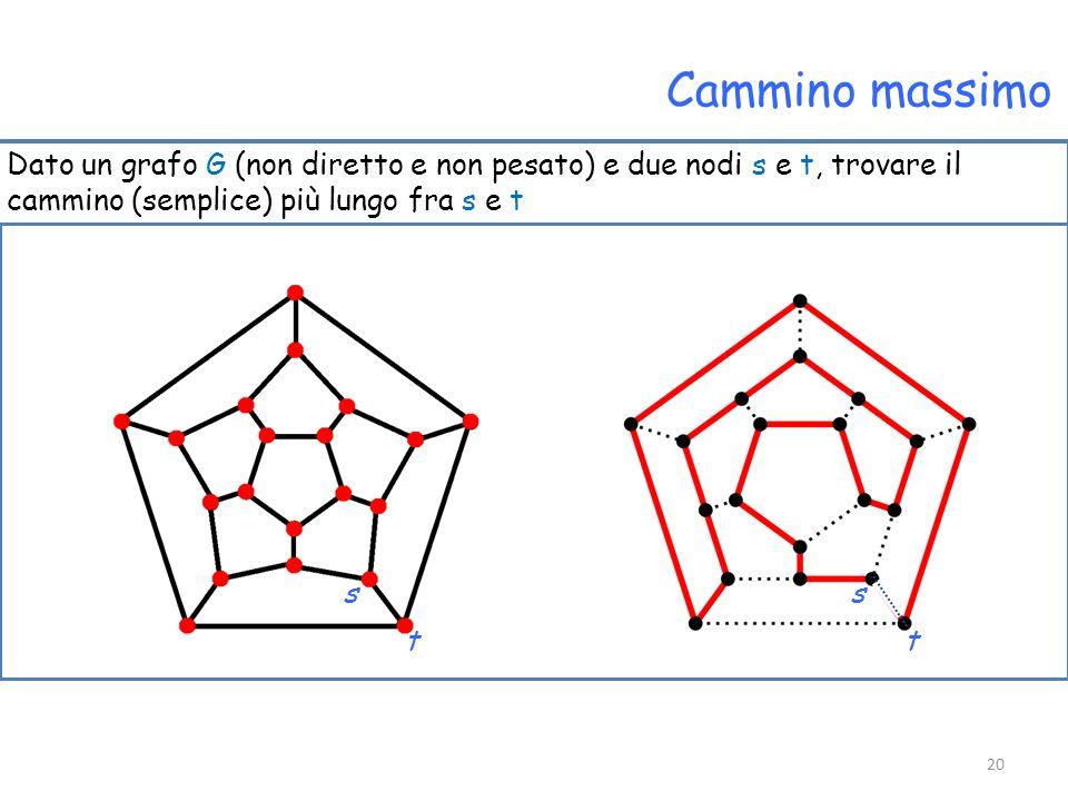 Cammino massimo Dato un grafo G (non diretto e non pesato) e due nodi s e t, trovare il cammino (semplice) più lungo fra s e t.