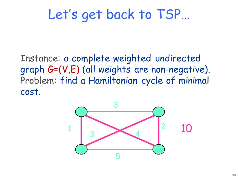 Let's get back to TSP… Instance: a complete weighted undirected graph G=(V,E) (all weights are non-negative).