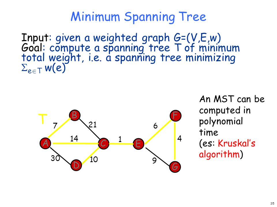 T Minimum Spanning Tree
