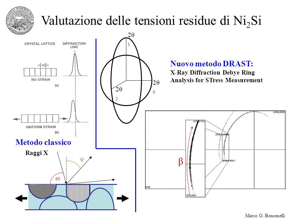 Valutazione delle tensioni residue di Ni2Si