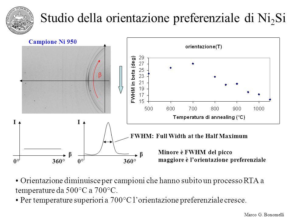 Studio della orientazione preferenziale di Ni2Si
