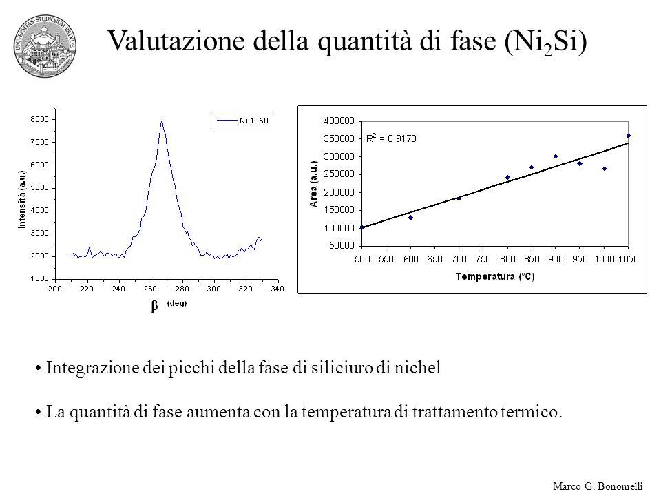 Valutazione della quantità di fase (Ni2Si)