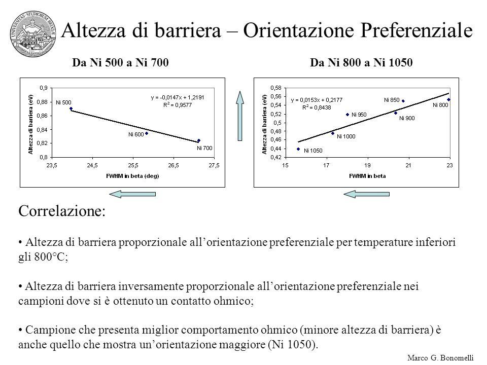 Altezza di barriera – Orientazione Preferenziale