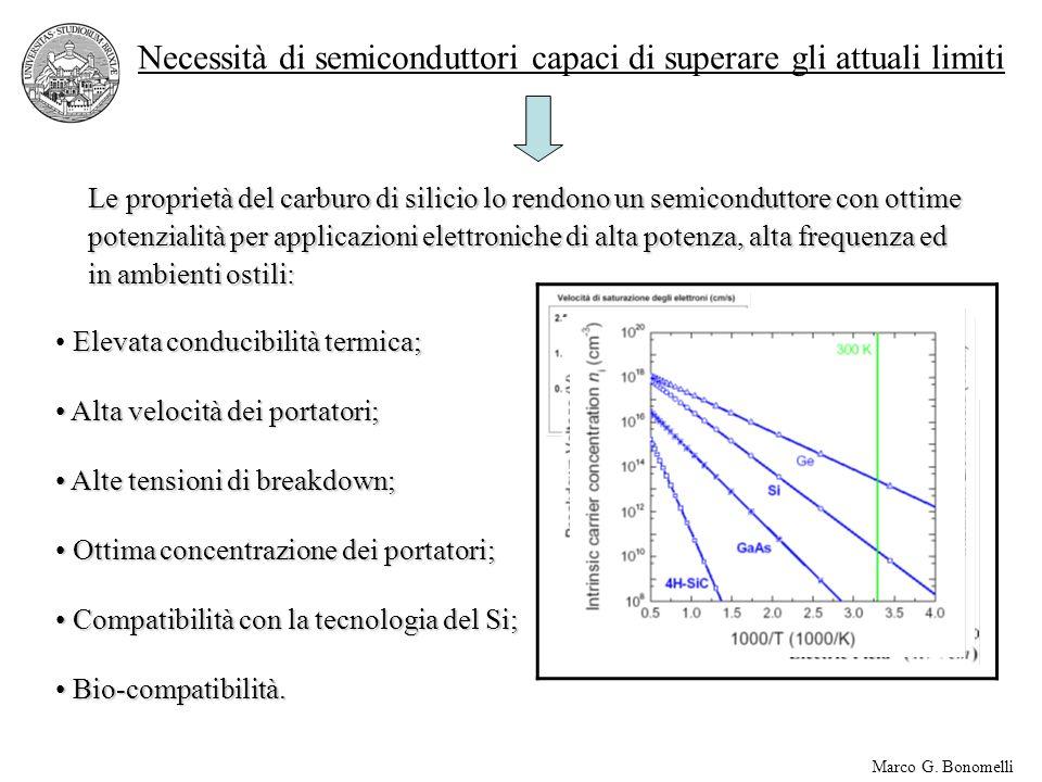 Necessità di semiconduttori capaci di superare gli attuali limiti