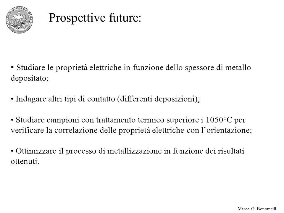 Prospettive future: Studiare le proprietà elettriche in funzione dello spessore di metallo depositato;