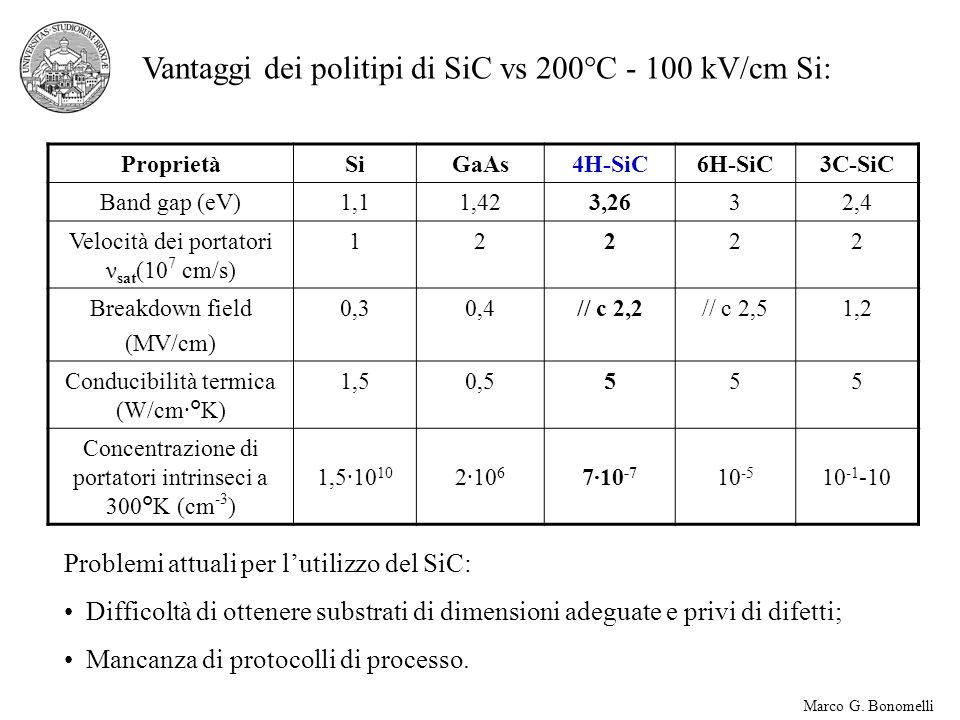 Vantaggi dei politipi di SiC vs 200°C - 100 kV/cm Si: