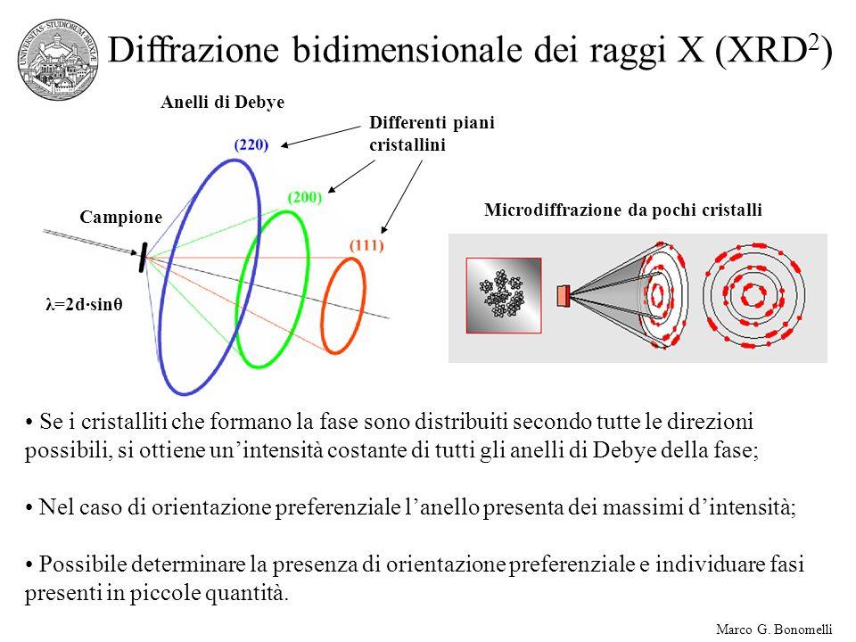 Microdiffrazione da pochi cristalli