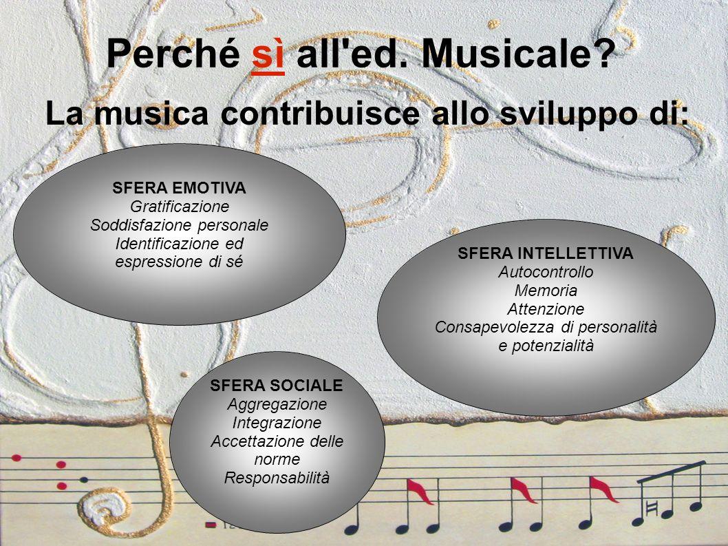 Perché sì all ed. Musicale