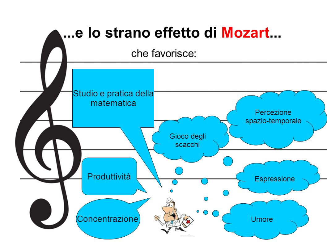 ...e lo strano effetto di Mozart...