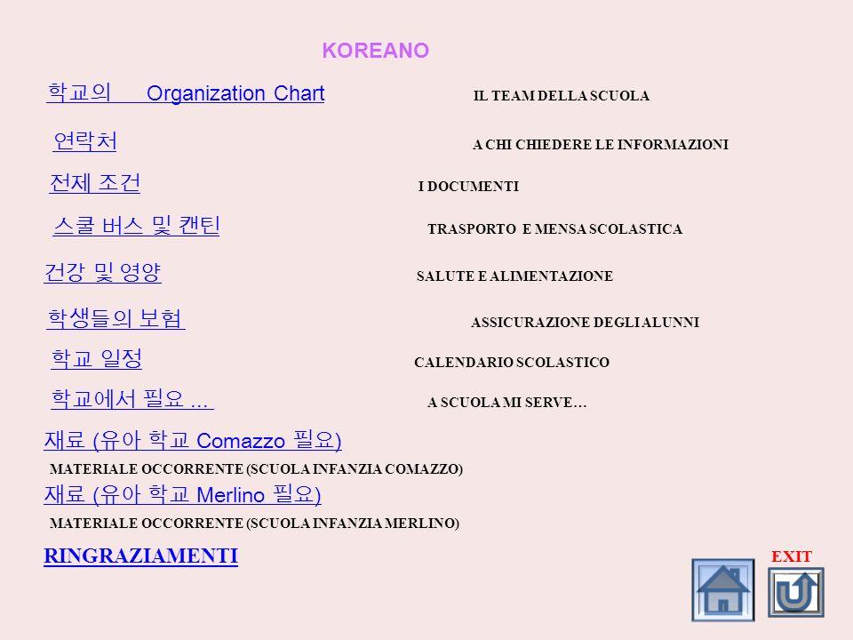 학교의 Organization Chart IL TEAM DELLA SCUOLA