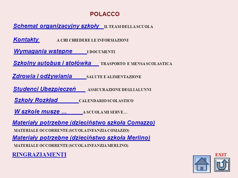 Schemat organizacyjny szkoły IL TEAM DELLA SCUOLA