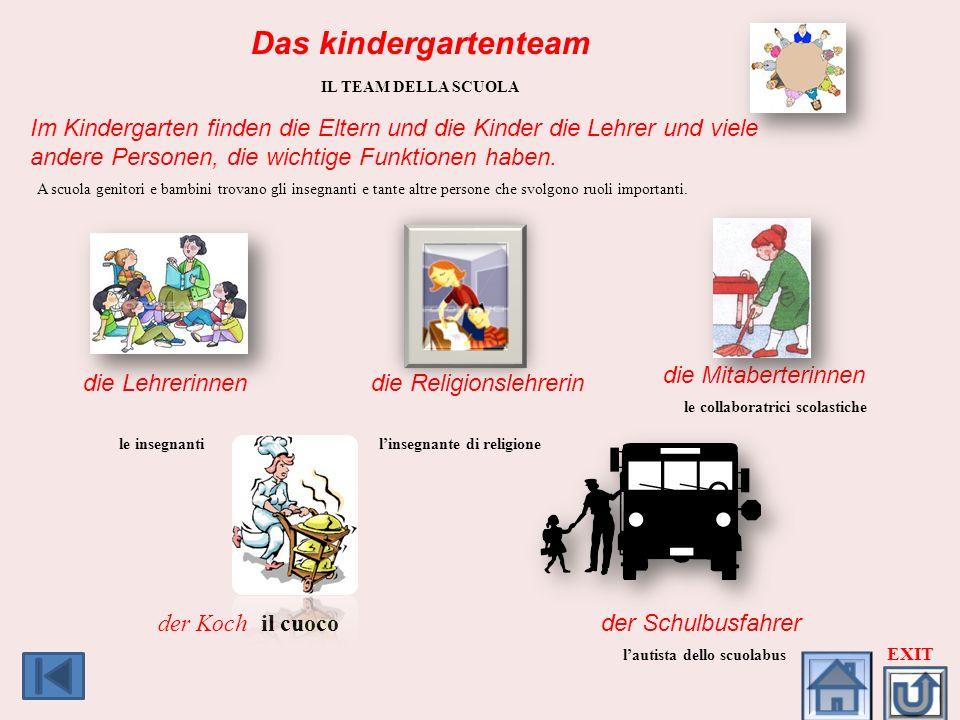 Das kindergartenteam. IL TEAM DELLA SCUOLA. Im Kindergarten finden die Eltern und die Kinder die Lehrer und viele.