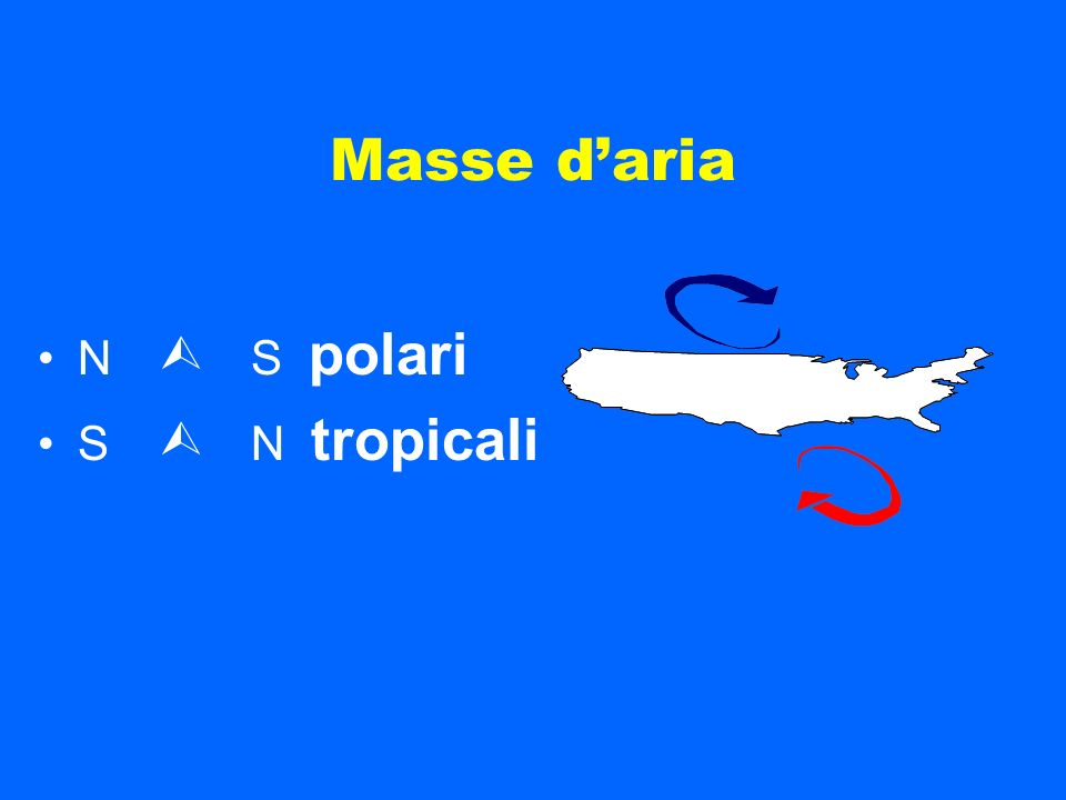 Masse d'aria N  S polari S  N tropicali