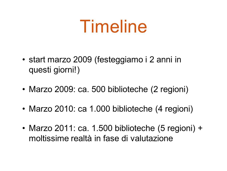 Timeline start marzo 2009 (festeggiamo i 2 anni in questi giorni!)
