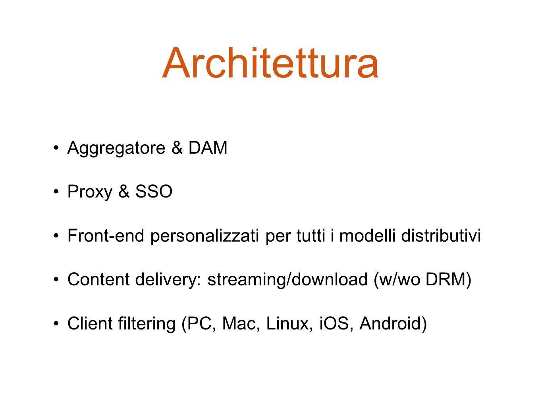 Architettura Aggregatore & DAM Proxy & SSO