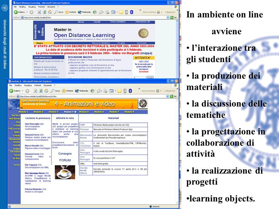In ambiente on line avviene. l'interazione tra gli studenti. la produzione dei materiali. la discussione delle tematiche.