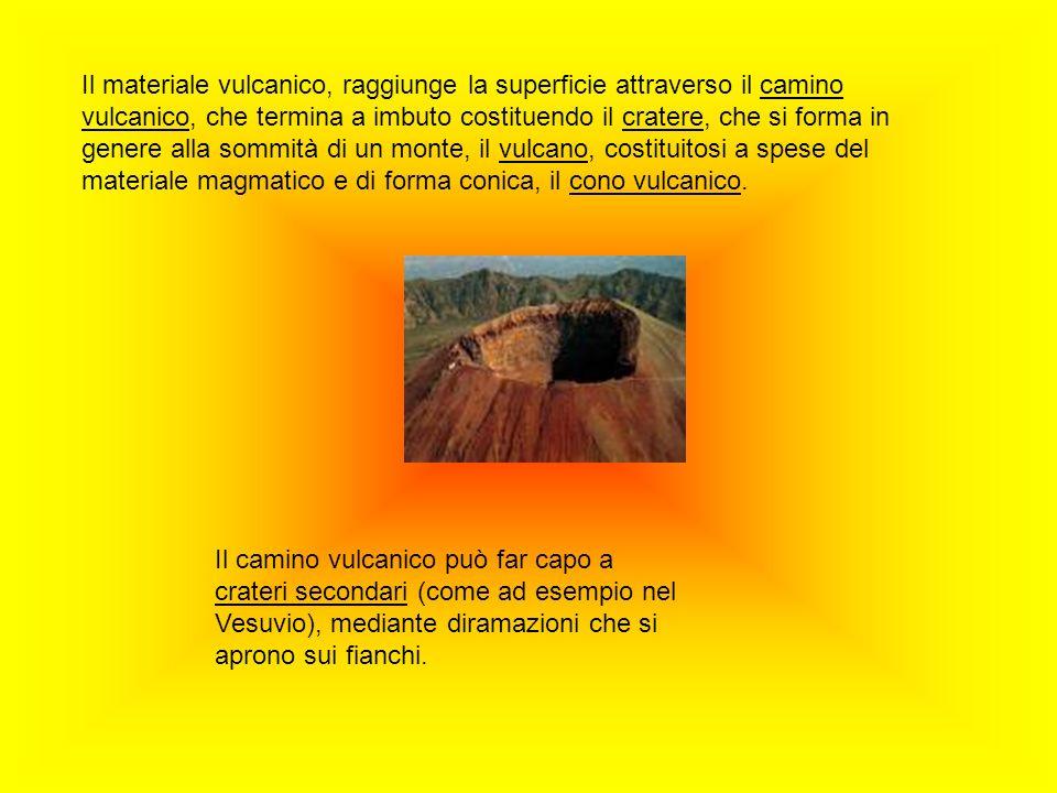 Il materiale vulcanico, raggiunge la superficie attraverso il camino vulcanico, che termina a imbuto costituendo il cratere, che si forma in genere alla sommità di un monte, il vulcano, costituitosi a spese del materiale magmatico e di forma conica, il cono vulcanico.