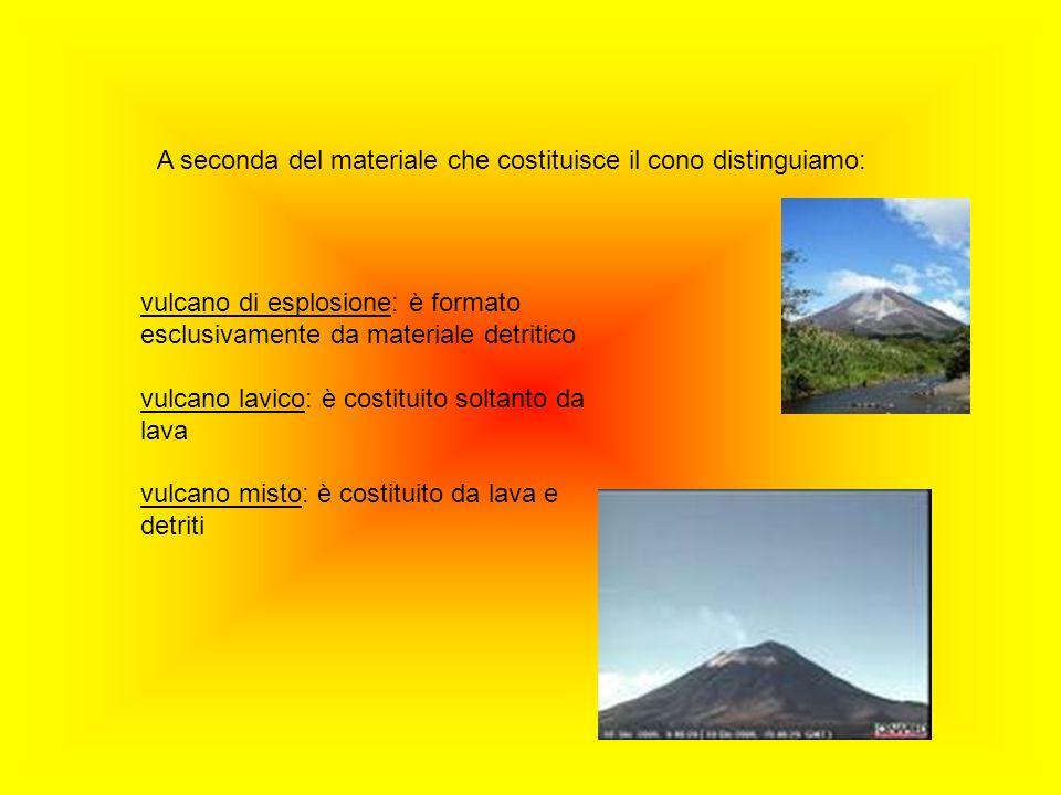 A seconda del materiale che costituisce il cono distinguiamo: