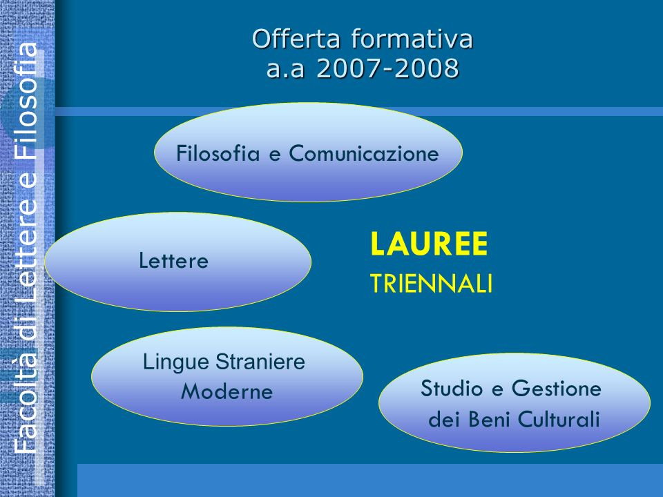 LAUREE TRIENNALI Offerta formativa a.a 2007-2008