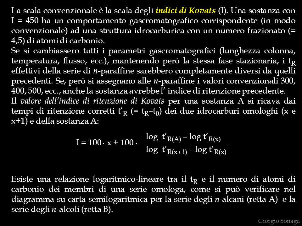 log t'R(x+1) – log t'R(x)