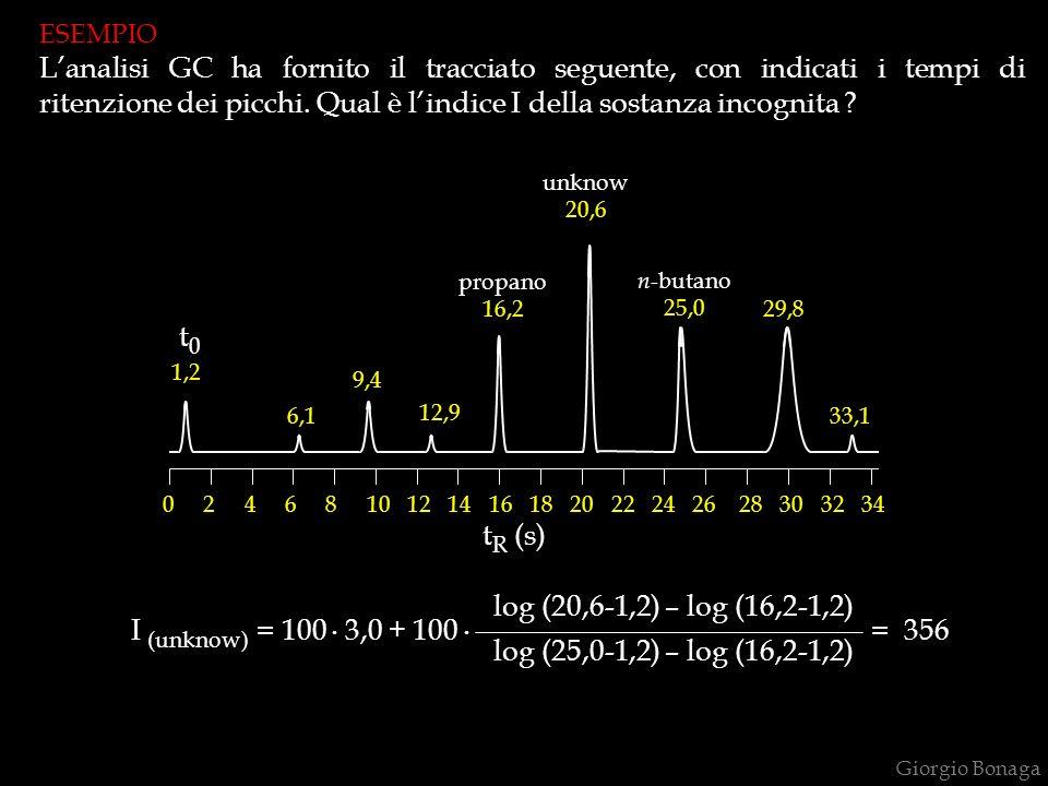 ESEMPIO L'analisi GC ha fornito il tracciato seguente, con indicati i tempi di ritenzione dei picchi. Qual è l'indice I della sostanza incognita